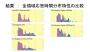 jp:hdt:nas-result-profile-full-scan.png