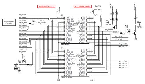RPi-ITX-KIT GPIO connection#1