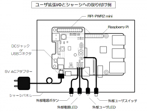 RPi-PWR2 mini Extension