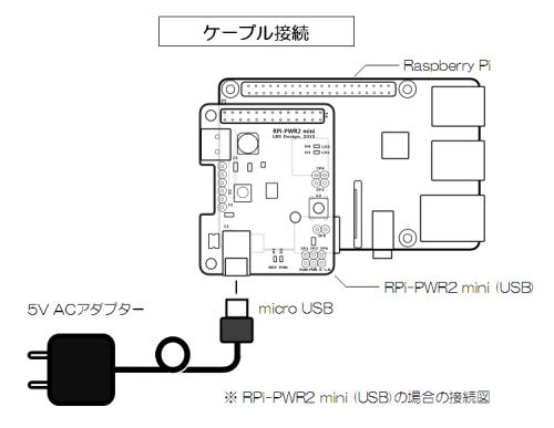 RPi-PWR2 mini Cabling-USB