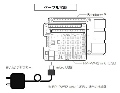 RPi-PWR2 univ Cabling-USB