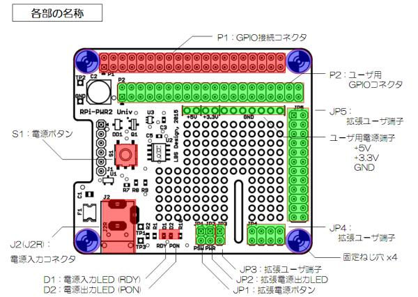 RPi-PWR2 univ parts location
