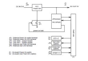RPi-PWR2 mini blockdiagram