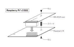 RPi-PWR Assemble